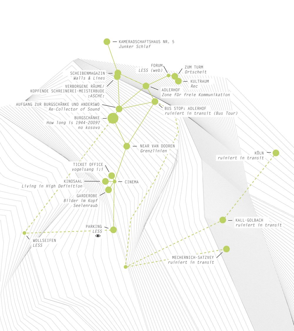 CfPP MAP Vogelsang Intervention
